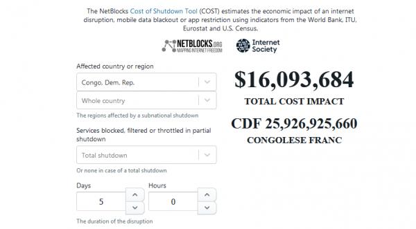 rdc-impact-economie-coupure-internet